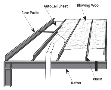 AutoCeil Bottom Side Insulation